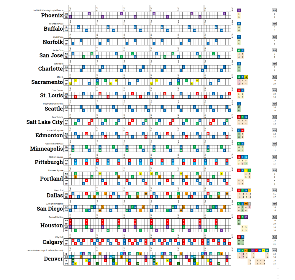 A complicated figure showing transit schedules in a grid